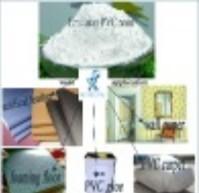 Emulsion PVC resin for leather
