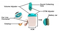 JH-233 Body Worn Pocket Ear Sound Amplifier / Hearing Aid 2019