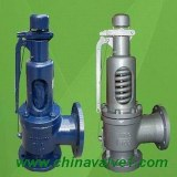 DIN Spring loaded Pressure Safety Valve
