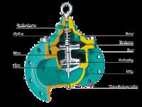 Pressure Relief(Sustaining) Valve