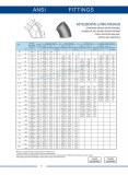 Hebei Longsheng Metals & Minerals Co., Ltd.