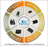 Reliable supplier-electronic components