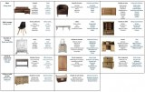 Furniture containers of the sign Maisons du monde for export