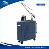 Professional EO Q-switched Nd:YAG Laser (1064nm/532nm/1320nm)